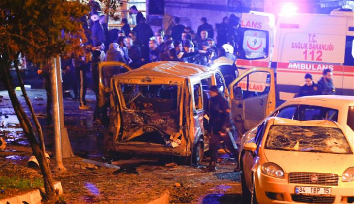 Constantinoupoli - Market news