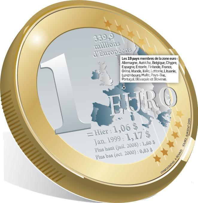 EURO - Le Parisien